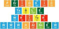 periodic table writer. convertir cualquier texto en una tabla periodica