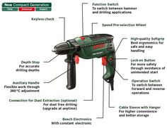 electric screw drill digital indicator - Google Search