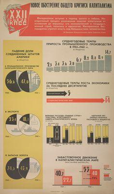 sovietinfograhics-6