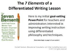 Differentiated Writing Instruction