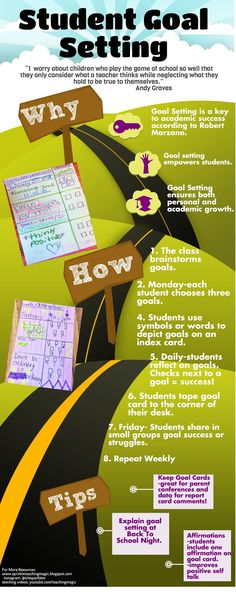 Student midyear review The Self Evaluation Process (goal setting - school self evaluation form