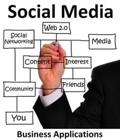 Make or break: How social media can help your business thrive