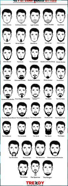 How to Grow A Beard  The 42 Beard Styles (2019) [ULTIMATE GUIDE] Trimmed Beard Styles, Faded Beard Styles, Beard Styles For Men, Hair And Beard Styles, Shaved Head With Beard, Bald With Beard, Beard Fade, Man Beard, Beard Trimming Guide