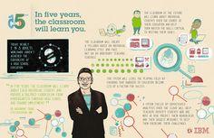 Predicciones IBM: cómo será la clase del futuro #infografia #infographic #education