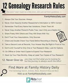 12 Genealogy Research Rules - Family History Daily - DIY @ Craft's Free Genealogy Sites, Genealogy Search, Family Genealogy, Genealogy Chart, Genealogy Forms, Ancestry Websites, Family Roots, All Family, Family Trees