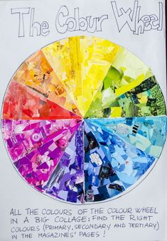 The color wheel in a big collage