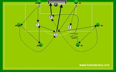 Best football tactics, tips and strategies Football Tactics, Frappe, Change, Design, Football, Wings, Workout Exercises, Design Comics
