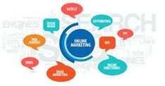 You can grow your business through online marketing strategies