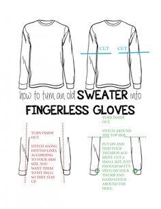 Making Fingerless Gloves   How to Make Fingerless Gloves From an Old Sweater   CreativeCainCabin ...