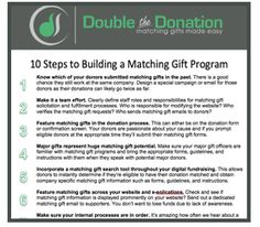 Matching Gift Checklist - Steps to Success