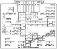 Instrument panel fuse box diagram: Ford Excursion (2002