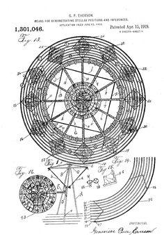 Zodiac/astrological predicting device, 1919. Yup.