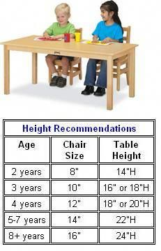 Size Recommendation Chart For Kids Chairs Table Heights