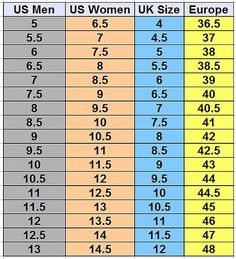 Convert men and womens shoe sizes into inches with this easy mens and womens shoe size comparison chart from kitty heels into stiletto heels they do wonders to a womans legs shape greentooth Images