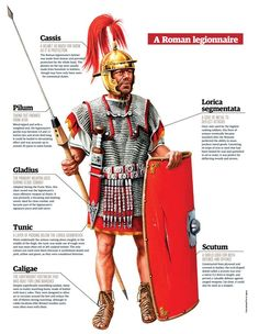 """""""Roman Legionary soldier and the equipment they used. From All About History Magazine. Rome History, European History, Ancient History, Roman Reigns Logo, Roman Helmet, Roman Legion, Roman Britain, Roman Gods, History Magazine"""