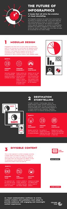 A Look at the Future of Visual Storytelling (Infographic) | Inc.com