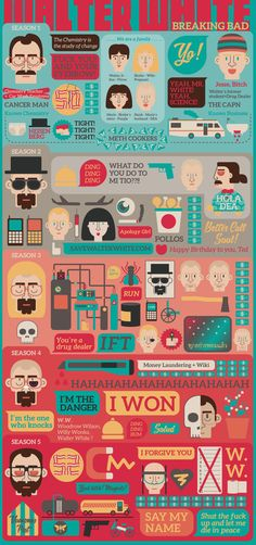 Breaking Bad Vectors by Eldanova (paula maneyro), via Behance