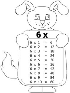 cute printables for math practice. We slide them inside a page protector and use dry erase markers. Math Games, Math Activities, Maths Times Tables, File Folder Activities, Math Boards, Math Multiplication, Math Practices, Free Math, Math For Kids