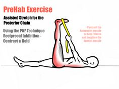 Tight muscles? Limited range of motion?  Don't just go through the motions when stretching. Find a way that works for you and make a difference in your mobility with a couple of these stretching techniques. PreHab Exercise - PNF Stretch - Posterior Chain Check out: www.prehabexercises.com