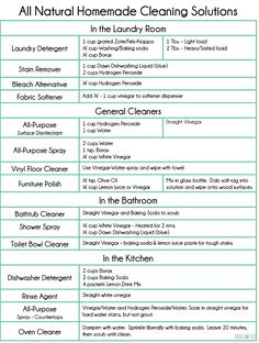 All Natural Cleaning Solution Chart