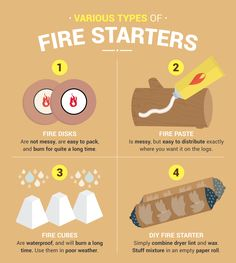 Types of Fire Starters - Packing Hacks