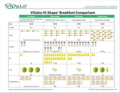 Body by Vi 90 Day Walking Plan | ViSalus Guides & Charts ...
