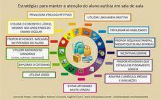 ESTRATÉGIAS PARA MANTER A ATENÇÃO DO ALUNO AUTISTA EM SALA DE AULA (9192)