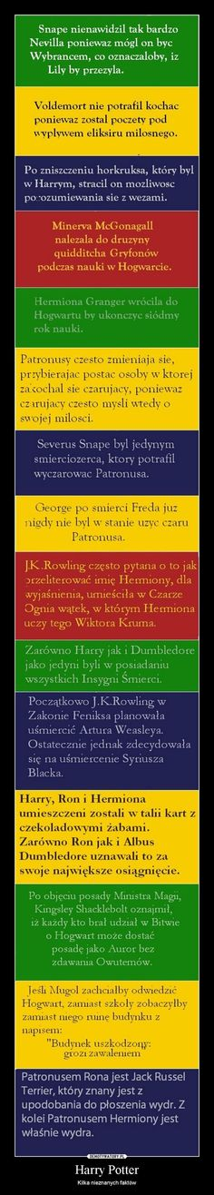 """Ciekawostki o ''Harrym Potterze """""""