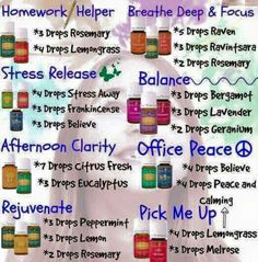 1051 Best Essential Oils Their Uses Images On Pinterest Doterra