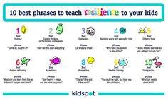"@TeacherToolkit on Twitter: ""10 best phrases to teach to your kids resilience. https://twitter.com/TeacherToolkit/status/673050693712936960 http://d33y93cfm0wb4z.cloudfront.net/Grace/Infographics/ResilienceB_1000.pdf?utm_content=bufferde26f&utm_medium=social&utm_source=twitter.com&utm_campaign=buffer"