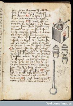 Manuscript on alchemical processes, by Raymundus Lullius Late 15C