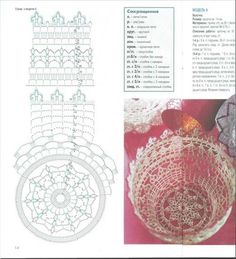 "Photo from album ""Валя - Валентина on Yandex. Crochet Bowl, Crochet Fish, Knit Crochet, Crochet Doily Diagram, Crochet Doilies, Crochet Patterns, Crochet Home Decor, Crochet Crafts, Crochet Table Runner"