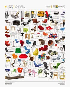 صادقی Vahid Sadeghi New Version of ICON of CHAIRS Poster (High Quality) is part of Interior design furniture - Mcm Furniture, Furniture Styles, Furniture Design, 3d Design, Icon Design, Flat Design, Vintage Chairs, Design Thinking, Chair Design