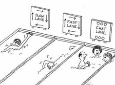 For my group we have lane 1 as the fast lane,lane 2 as the chat lane and in lane 3 are the drowners. I'm in lane 1 mostly we sometimes turn into the chat lane bc we get done with sets fast.
