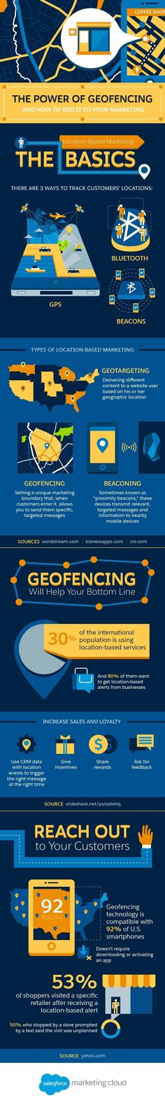 The Power of Geofencing and How to Add It to Your Marketing   Social Media Today