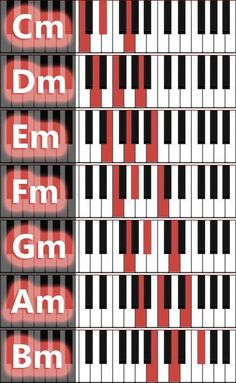 Spectacular How To Learn To Play Piano Chords. Ethereal How To Learn To Play Piano Chords. Piano Lessons, Music Lessons, Guitar Lessons, Art Lessons, Piano Sheet Music Letters, Piano Music, Music Wall, Music Music, Piano Cords