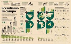All sizes | IL09 — Infografica Food | Flickr - Photo Sharing!