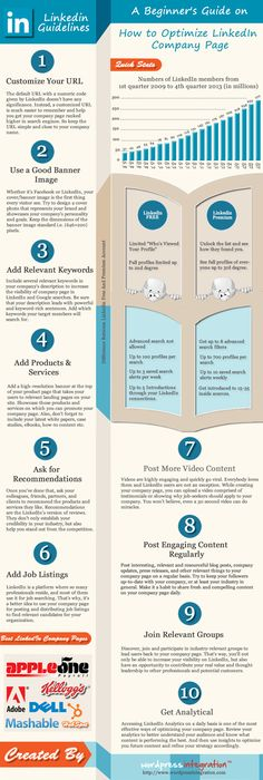 In this infographic, we've also included some of the best company pages, announced by LinkedIn.