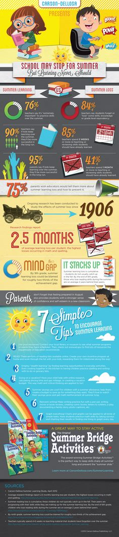 School may stop for summer but learning never should ... check out this fun, fact-filled infographic on Summer Learning with seven super IDEAS to keep kids super sharp all summer. #school #summer #vacation