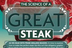 The Science of a Great Steak - Foodista.com