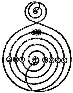 Signification des symboles : le scarabée
