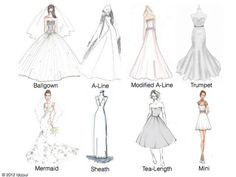 Wedding Dresses 101: Types of Wedding Dress Silhouette - KnotsVilla