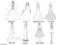 Wedding Dresses 101: Types of Wedding Dress Silhouette - KnotsVilla