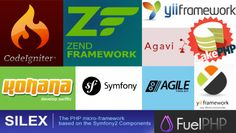 Using Frameworks for PHP Programming. #php #phpframeworks #phpprogramming #phpdevelopment #phpwebsites #webservices #webapplicationdevelopment