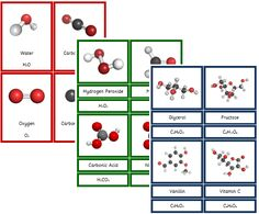 This PDF file contains Montessori cards for 30basic molecules. These can be used when working on upper elementary chemistry. The set has been designed to use alongside a Molymods kit but can also be used with homemade molecules. The file contains 3 levels of molecules: Red; 11 Simple molecules [2-3 atoms]Green; 13 Mol