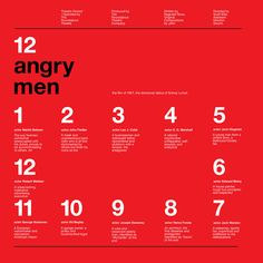 12 angry men leadership styles There are various concepts of leadership displayed throughout the movie twelve angry men henry fonda emerged as a leader because of his motivation and respect earned from others although he was surrounded by intimidating people he was able to emerge into various leadership styles.