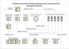 схема кухонной электропроводки.