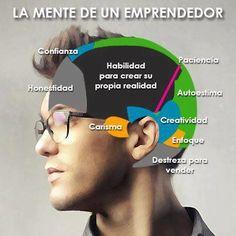 La mente de un emprendedor #emprendedores #estudiantes #umayor