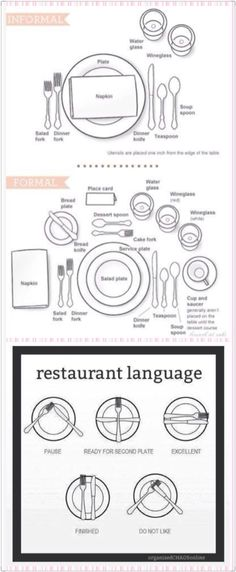 Place Setting Template for Seven-course meal Food Pinterest