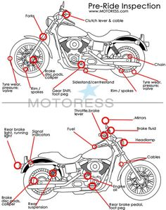 Pre-ride inspection for your motorcycle